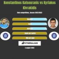 Konstantinos Katsouranis vs Kyriakos Kivrakidis h2h player stats