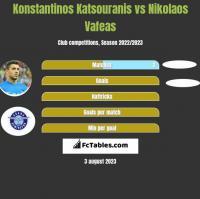 Konstantinos Katsouranis vs Nikolaos Vafeas h2h player stats