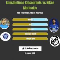 Konstantinos Katsouranis vs Nikos Marinakis h2h player stats