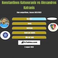 Konstantinos Katsouranis vs Alexandros Katranis h2h player stats