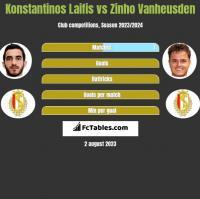 Konstantinos Laifis vs Zinho Vanheusden h2h player stats