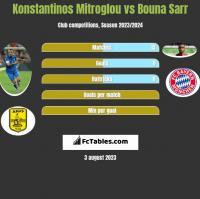Konstantinos Mitroglou vs Bouna Sarr h2h player stats