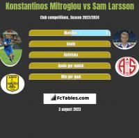 Konstantinos Mitroglou vs Sam Larsson h2h player stats