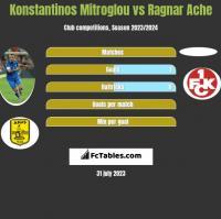 Konstantinos Mitroglou vs Ragnar Ache h2h player stats