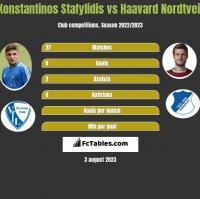 Konstantinos Stafylidis vs Haavard Nordtveit h2h player stats