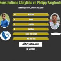Konstantinos Stafylidis vs Philipp Bargfrede h2h player stats