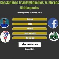 Konstantinos Triantafyllopoulos vs Giorgos Kiriakopoulos h2h player stats