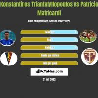 Konstantinos Triantafyllopoulos vs Patricio Matricardi h2h player stats