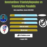 Konstantinos Triantafyllopoulos vs Triantafyllos Pasalidis h2h player stats