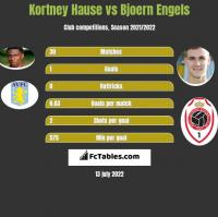 Kortney Hause vs Bjoern Engels h2h player stats