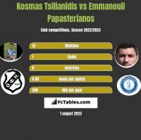 Kosmas Tsilianidis vs Emmanouil Papasterianos h2h player stats