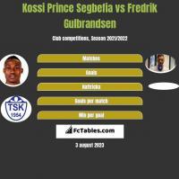 Kossi Prince Segbefia vs Fredrik Gulbrandsen h2h player stats