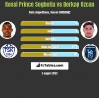 Kossi Prince Segbefia vs Berkay Ozcan h2h player stats