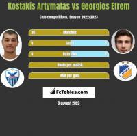 Kostakis Artymatas vs Georgios Efrem h2h player stats
