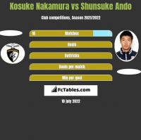 Kosuke Nakamura vs Shunsuke Ando h2h player stats