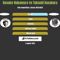 Kosuke Nakamura vs Takashi Kasahara h2h player stats