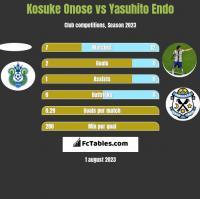 Kosuke Onose vs Yasuhito Endo h2h player stats