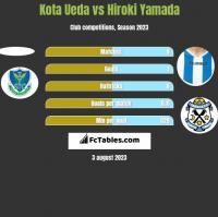 Kota Ueda vs Hiroki Yamada h2h player stats