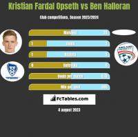 Kristian Fardal Opseth vs Ben Halloran h2h player stats
