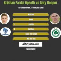 Kristian Fardal Opseth vs Gary Hooper h2h player stats