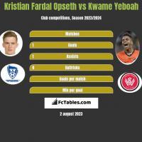 Kristian Fardal Opseth vs Kwame Yeboah h2h player stats