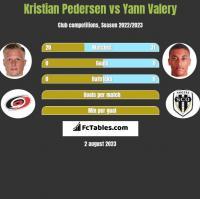 Kristian Pedersen vs Yann Valery h2h player stats