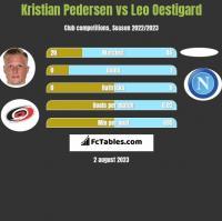 Kristian Pedersen vs Leo Oestigard h2h player stats