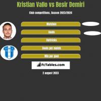 Kristian Vallo vs Besir Demiri h2h player stats