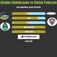 Kristinn Steindorsson vs Patrick Pedersen h2h player stats