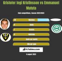 Kristofer Ingi Kristinsson vs Emmanuel Matuta h2h player stats