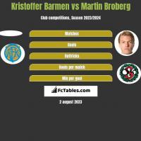 Kristoffer Barmen vs Martin Broberg h2h player stats