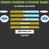 Kristoffer Haraldseid vs Kristoffer Haugen h2h player stats