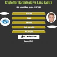 Kristoffer Haraldseid vs Lars Saetra h2h player stats
