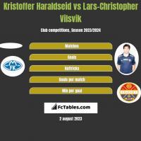 Kristoffer Haraldseid vs Lars-Christopher Vilsvik h2h player stats