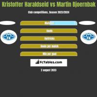 Kristoffer Haraldseid vs Martin Bjoernbak h2h player stats
