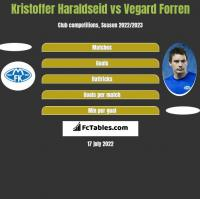 Kristoffer Haraldseid vs Vegard Forren h2h player stats
