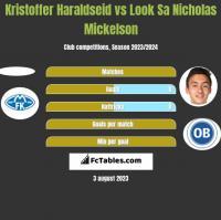 Kristoffer Haraldseid vs Look Sa Nicholas Mickelson h2h player stats