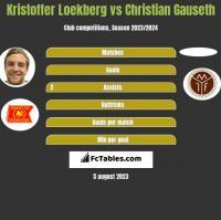 Kristoffer Loekberg vs Christian Gauseth h2h player stats