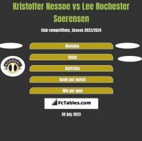Kristoffer Nessoe vs Lee Rochester Soerensen h2h player stats