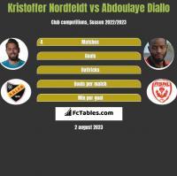 Kristoffer Nordfeldt vs Abdoulaye Diallo h2h player stats