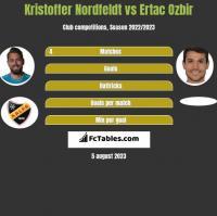 Kristoffer Nordfeldt vs Ertac Ozbir h2h player stats