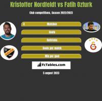 Kristoffer Nordfeldt vs Fatih Ozturk h2h player stats