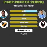 Kristoffer Nordfeldt vs Frank Fielding h2h player stats