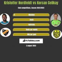 Kristoffer Nordfeldt vs Korcan Celikay h2h player stats