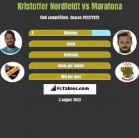 Kristoffer Nordfeldt vs Marafona h2h player stats