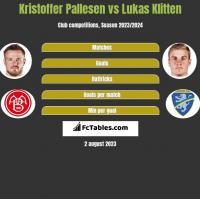 Kristoffer Pallesen vs Lukas Klitten h2h player stats