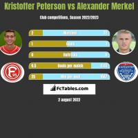 Kristoffer Peterson vs Alexander Merkel h2h player stats