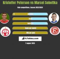 Kristoffer Peterson vs Marcel Sobottka h2h player stats