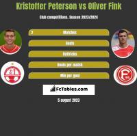 Kristoffer Peterson vs Oliver Fink h2h player stats