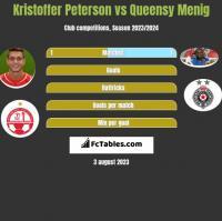 Kristoffer Peterson vs Queensy Menig h2h player stats